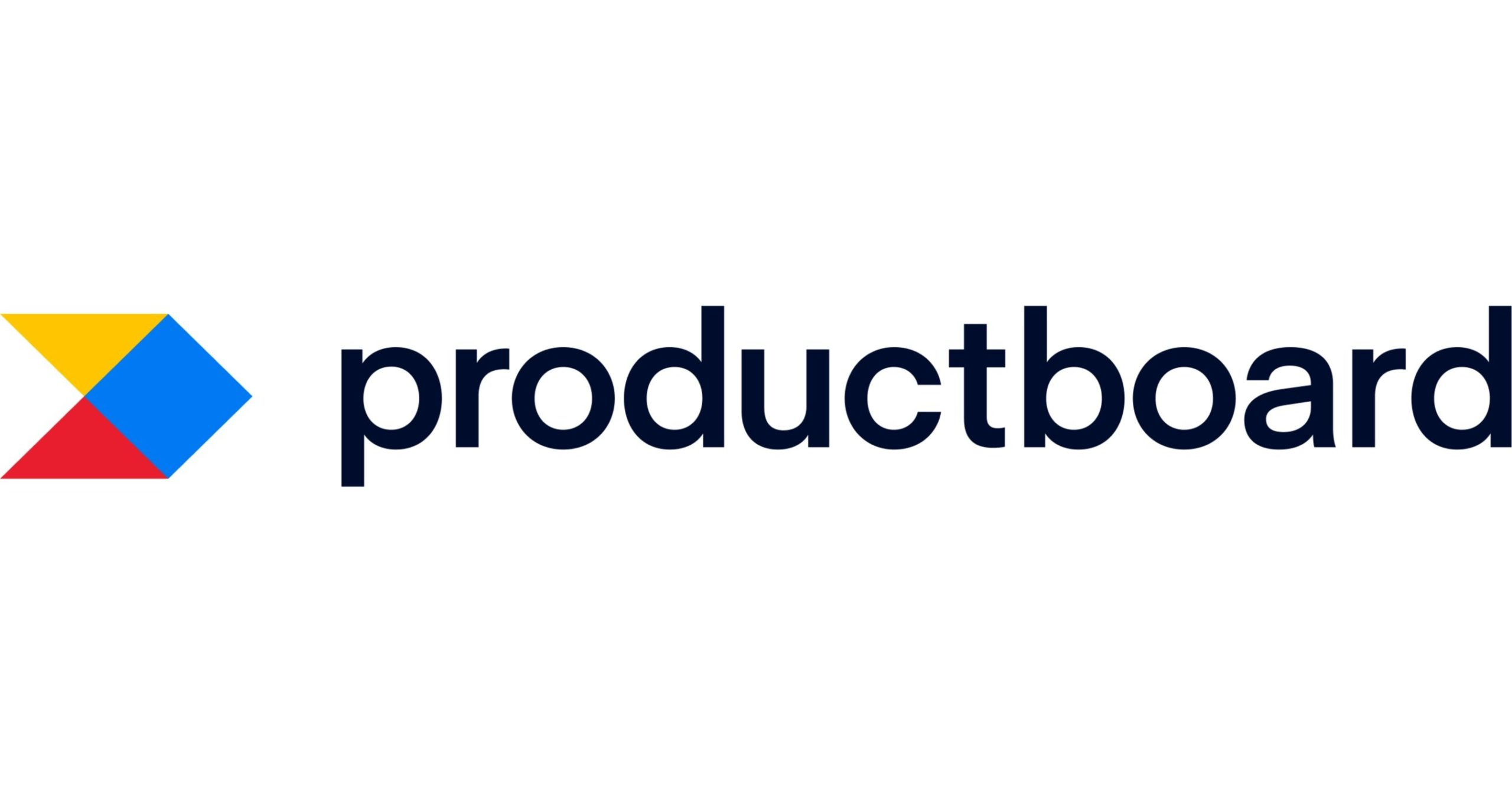 Product Management Training 2