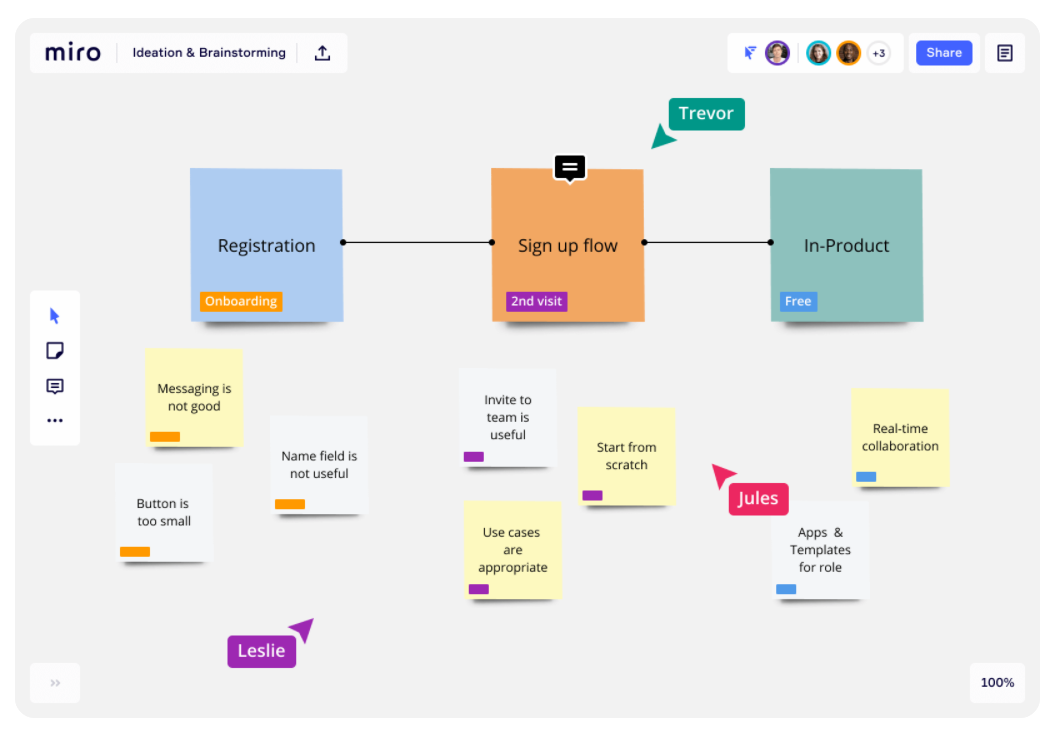 Product Management - Miro